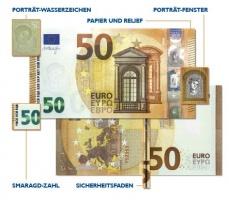 merkmale-geld